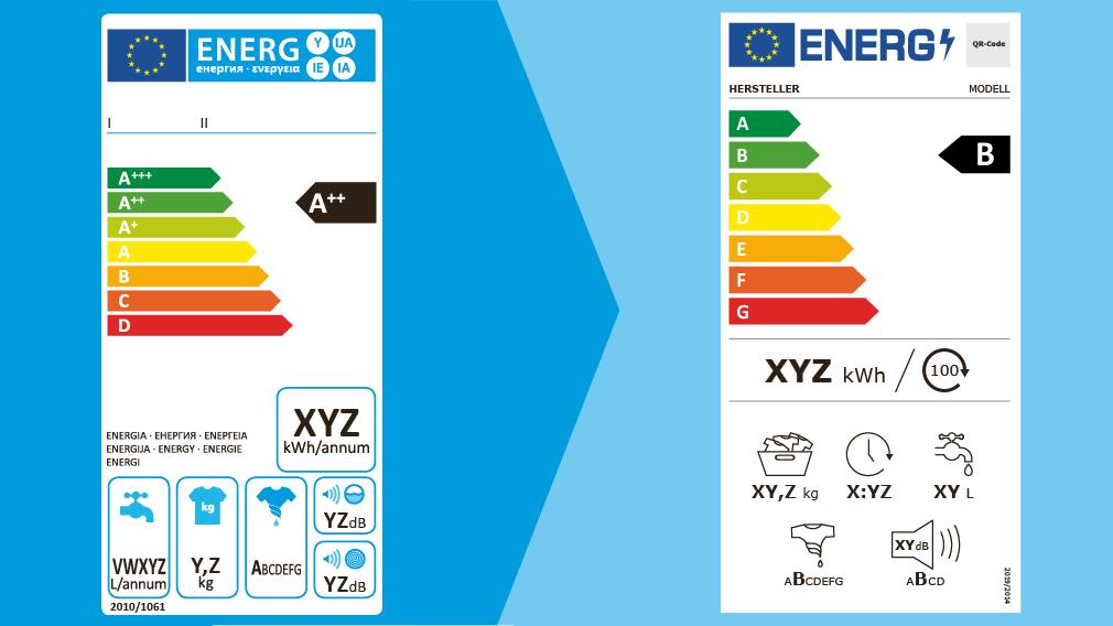 Was sagt die Energieetikette aus?